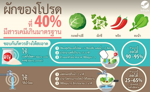 Infographic/73xi_rbk_social_infographic3_2.jpg